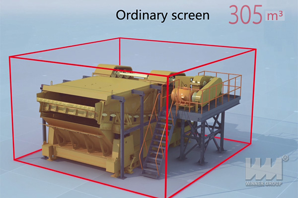 multi-frequency screen