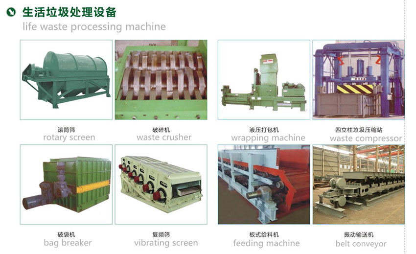 Municipal Solid Waste Recycling